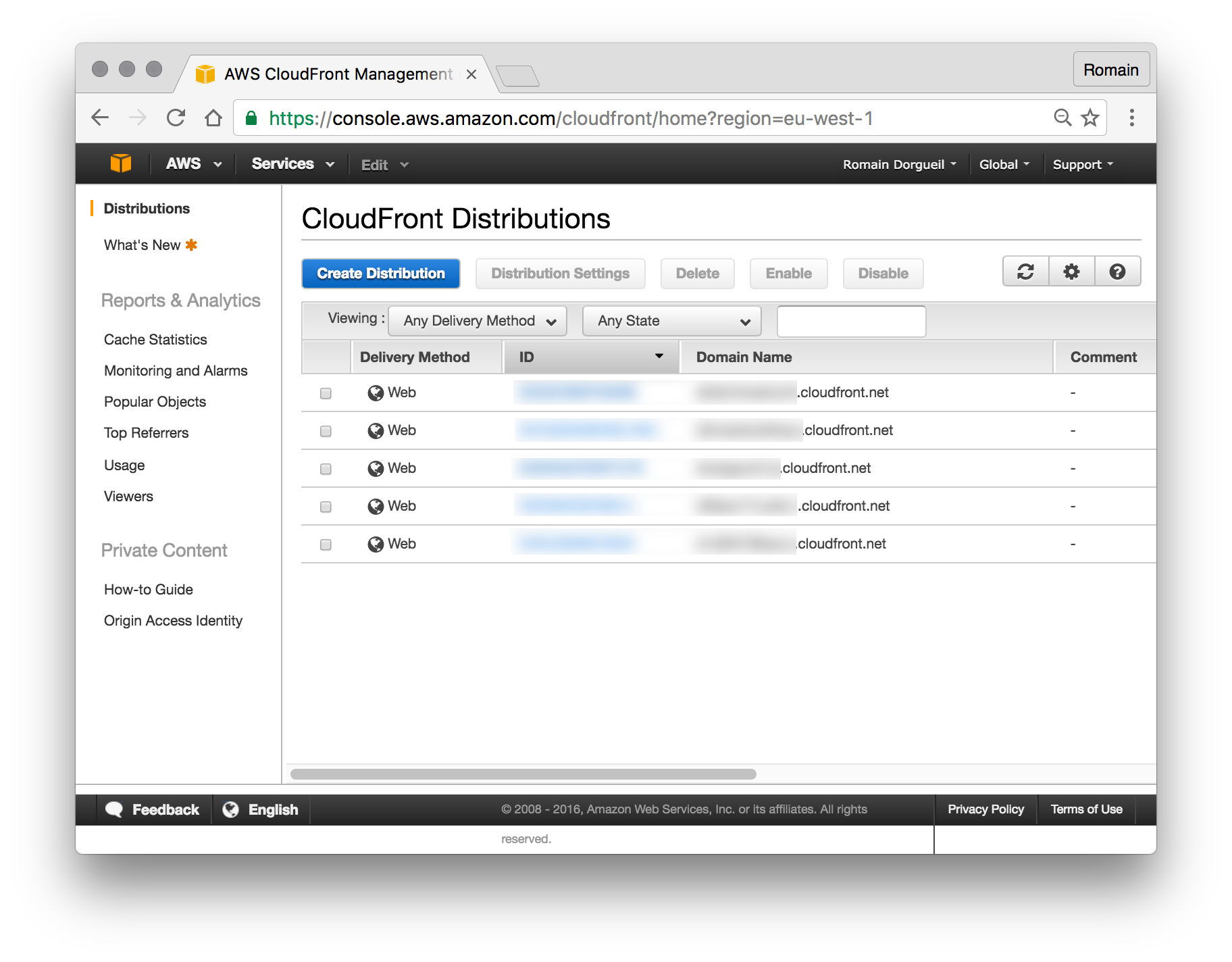 Cloudfront distributions.